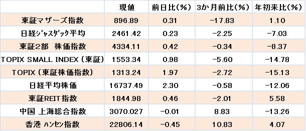 20160829 index