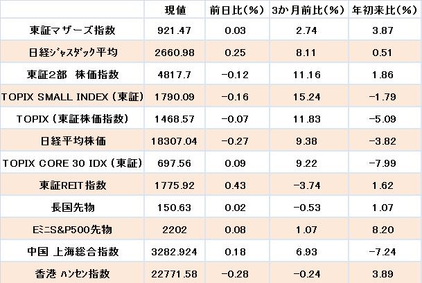 20161129-index