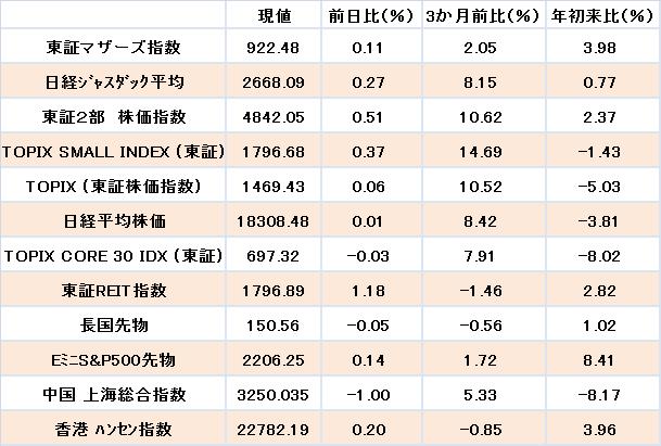 20161130-index