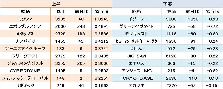 20161130-mov